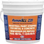 Environmental paint stripper