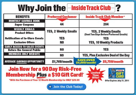 Harbor freight coupons the bargain guide to harbor freight tools print mailers and coupons sciox Image collections