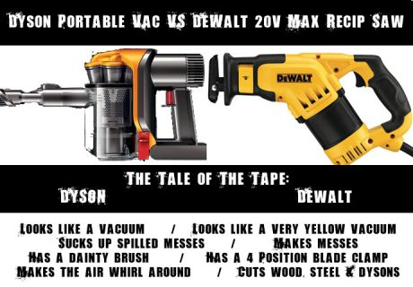 dyson vs dewalt reciprocating saw