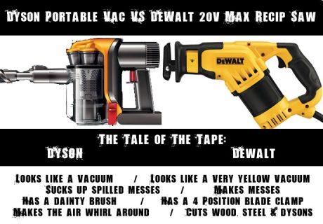dyson vs dewalt reciprocating saw