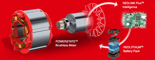 Milwaukee's beefy brushless technology has trickled down to 12V