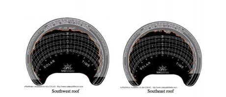With or without software, you can determine the solar loss due to shading.