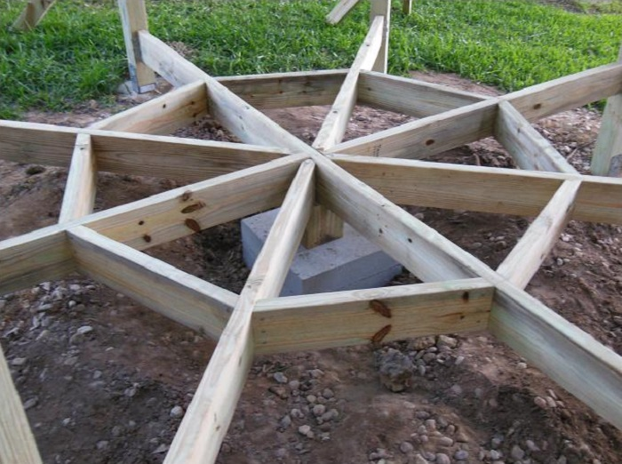 Octagon roof bracket an octagonal plan Build your own cupola