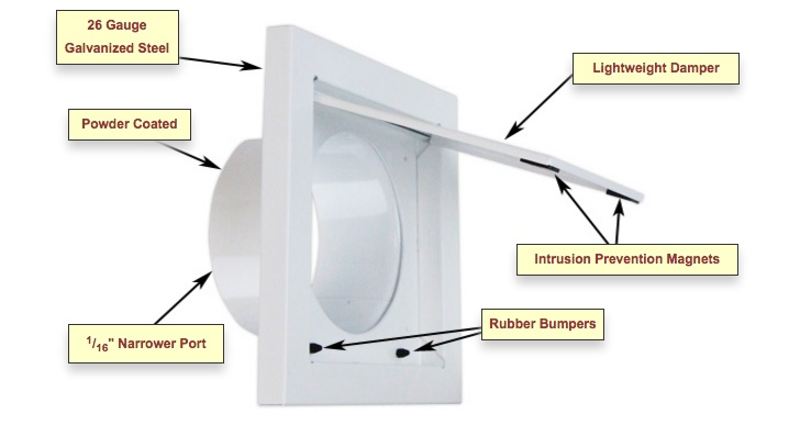 Dryer Wall Vent features